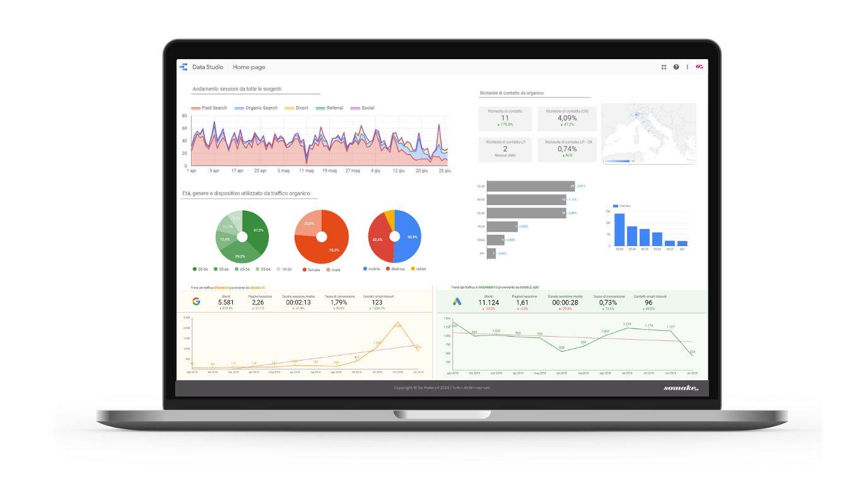 dashboard analisi dati